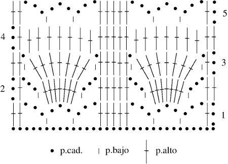 Tejido crochet punto rulo 2mapa org