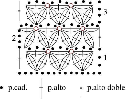 Wallpapers Desktop Grils Puntos De Crochet